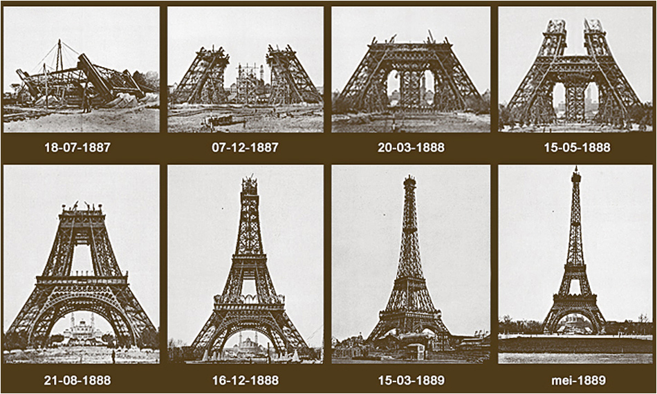 Man Springt Van Eiffeltoren.Parijsmijnstad Info Over Het 7e Arrondissement Van Parijs
